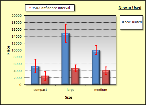Mp3 Video Download Add Y Error Bars To Charts And Graphs In Excel.